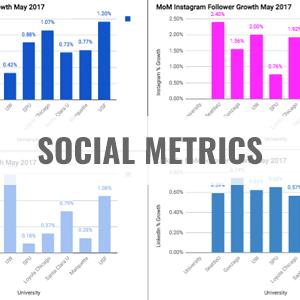 Metrics Sample