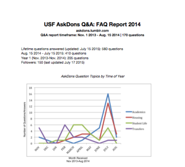 Metrics Report Sample